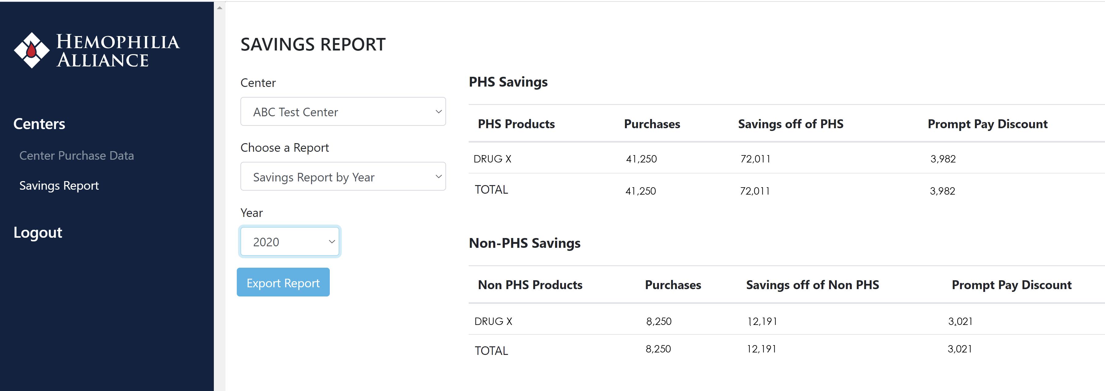 Savings Report Screenshot
